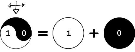 Aio technologie fluidique et circuit naturel 2 for Porte logique quantique