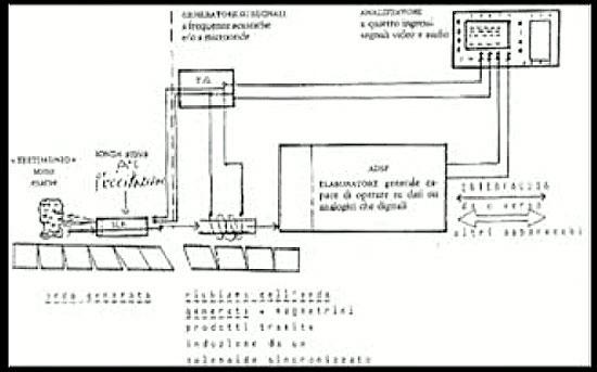 book Material properties under