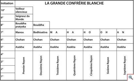 confrerie_blanche.jpg