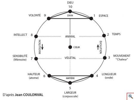 coulonval-schema.jpg