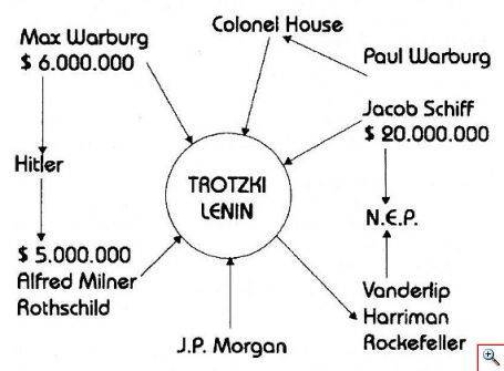 finance_revolution_russe.jpg