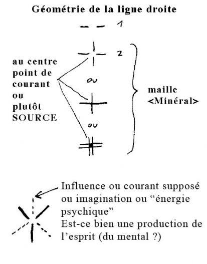 geometrie_lignedroite.jpg