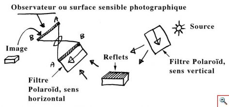 image_polaroid_reflet.jpg
