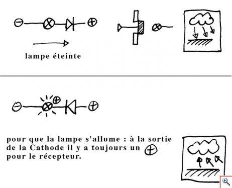 lampallum_lampeteint.jpg