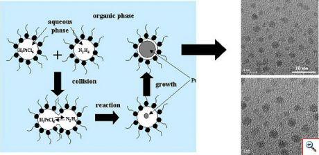 nanoparticules_cpd.jpg