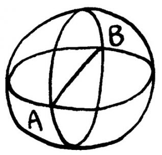 ps-ourobor-sphere.jpg