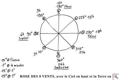 rose_vents.jpg