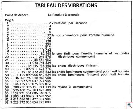 tableau_vibrations.jpg