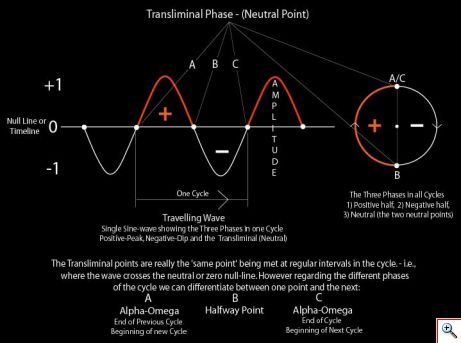 traveling-wave-definitive.jpg