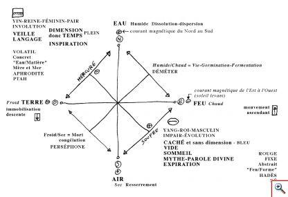 alchi-sfmc.jpg