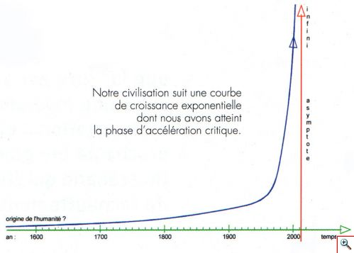 courbe_2000_2012.jpg