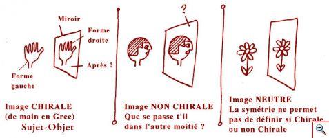 miroir_main_chirale.jpg