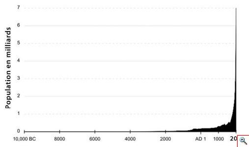 population_curve700.jpg